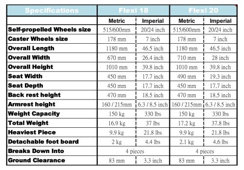 Manual Wheelchair - Flexi 18