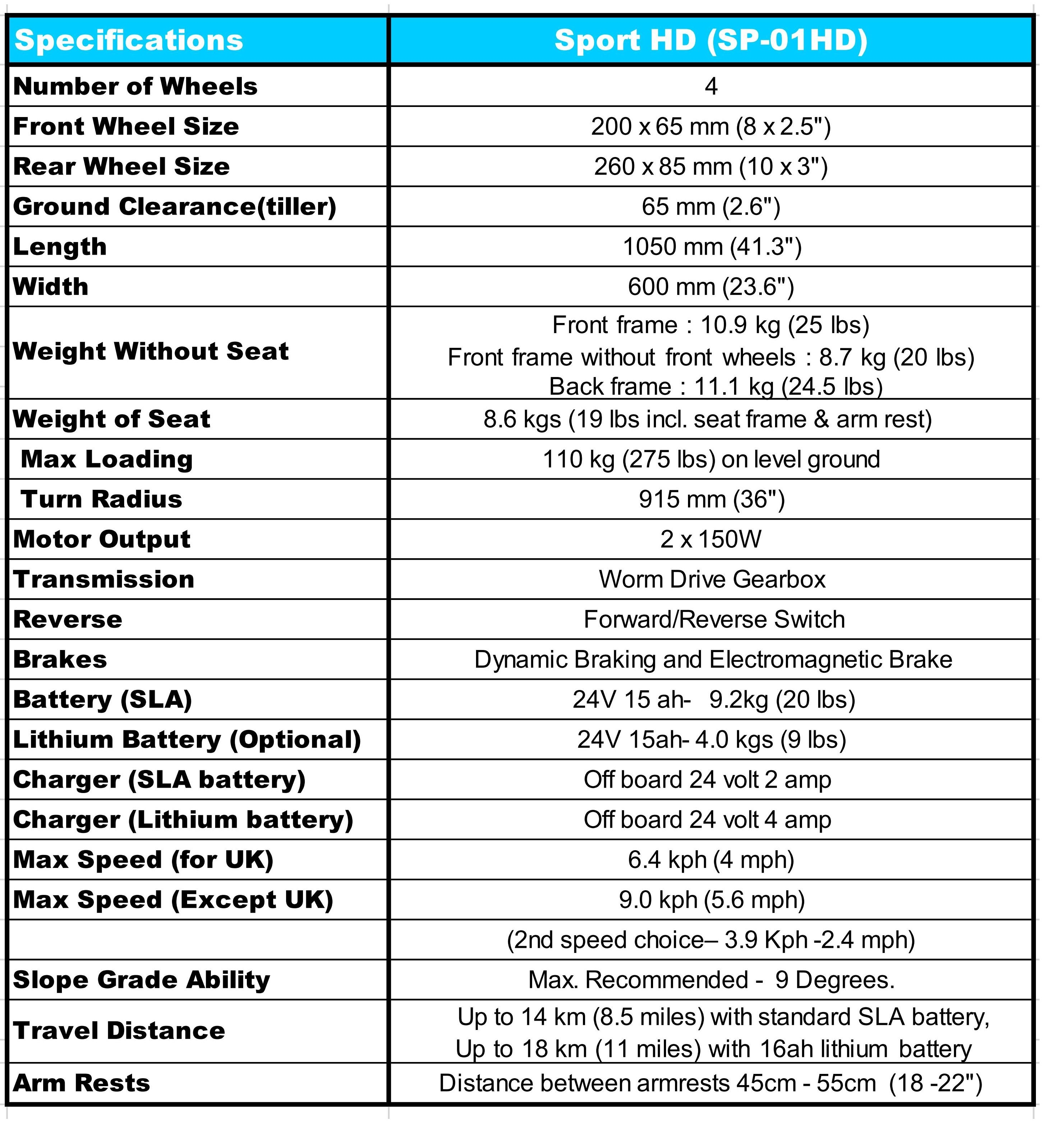 products-specification
